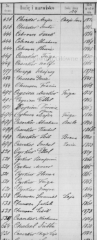 1-from the index book of the Tarnopol 1890 census